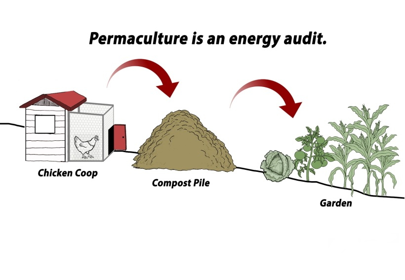 Energy_Audit_3